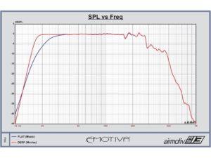Emotiva RS13 testivoittaja subwoofer | Ideaali.fi